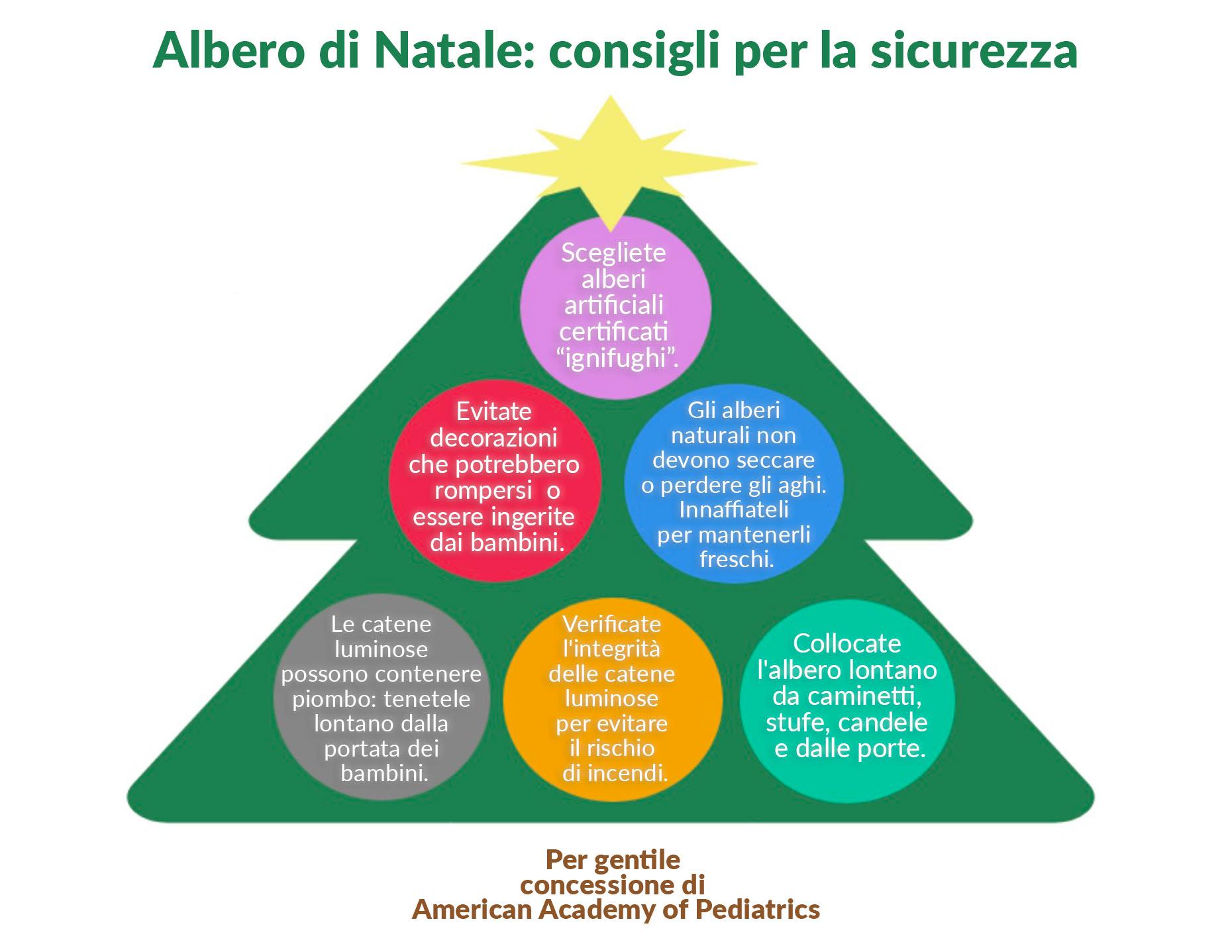 albero di natale con decorazioni colorate all'interno scritte con consigli utili ai genitori